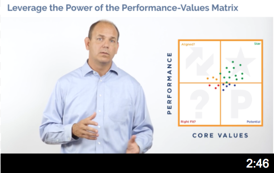 Leverage Performance Value Matrix Thumbnail