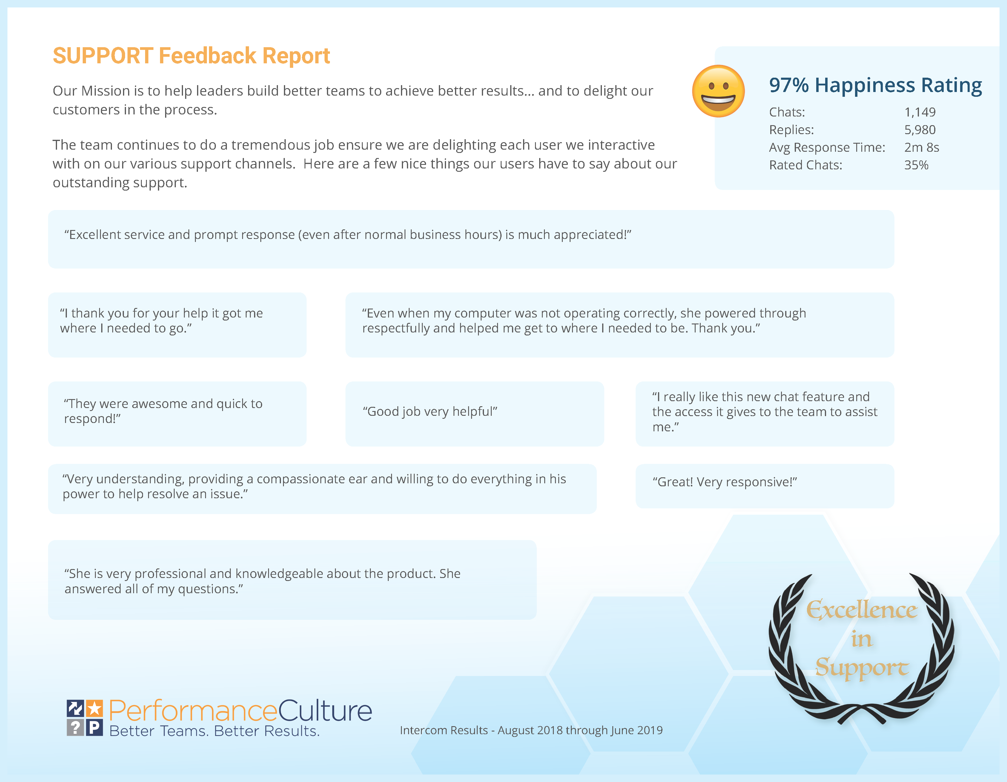 Support Feedback Report Thumb
